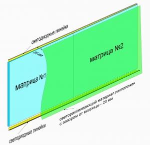 LGP матрицы LEDEXLIGHT и их применение в рекламе, источниках света и декоративной подсветке (с видеоматериалам по сборке панелей).